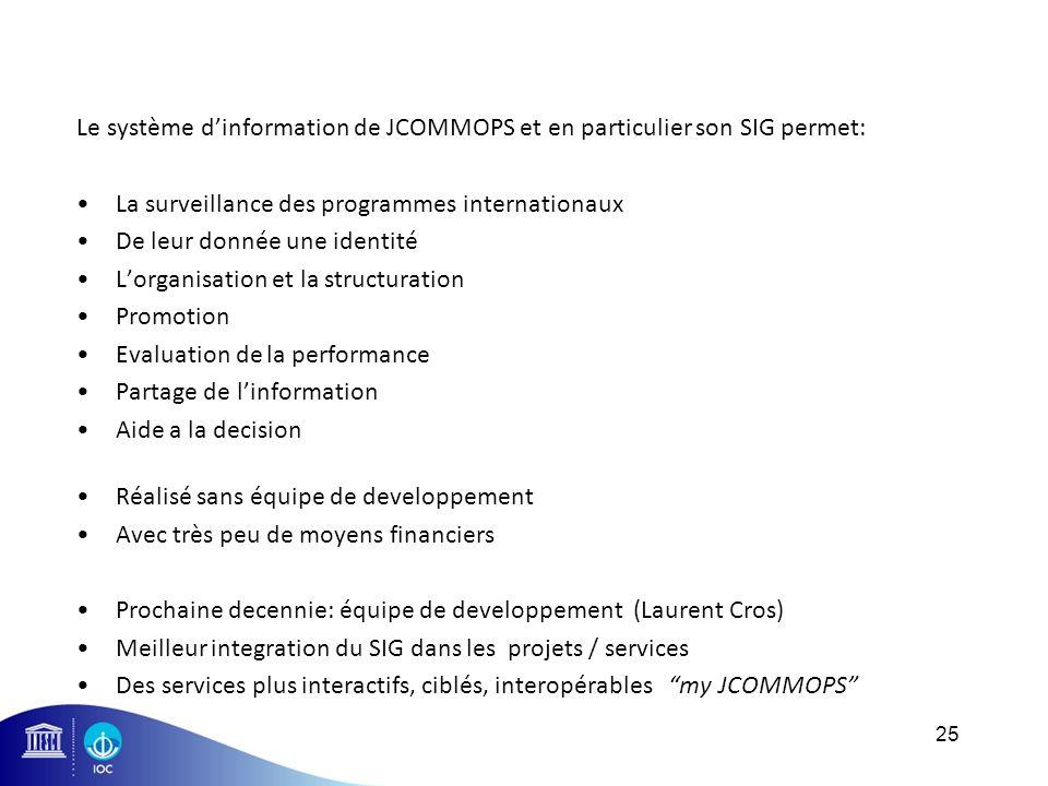 Le système dinformation de JCOMMOPS et en particulier son SIG permet: La surveillance des programmes internationaux De leur donnée une identité Lorgan