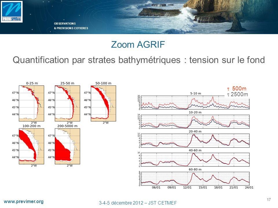 OBSERVATIONS & PREVISIONS COTIERES 17 www.previmer.org 3-4-5 décembre 2012 – JST CETMEF Zoom AGRIF Quantification par strates bathymétriques : tension