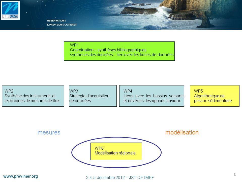 OBSERVATIONS & PREVISIONS COTIERES 6 www.previmer.org 3-4-5 décembre 2012 – JST CETMEF WP5 Algorithmique de gestion sédimentaire WP1 Coordination – sy