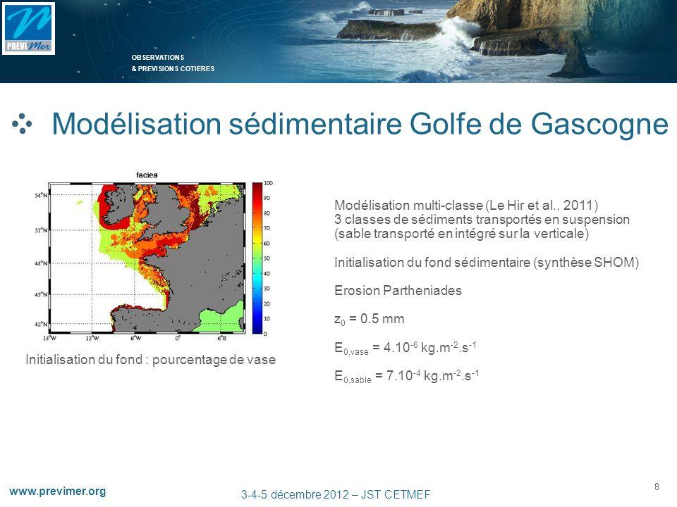 OBSERVATIONS & PREVISIONS COTIERES 9 www.previmer.org 3-4-5 décembre 2012 – JST CETMEF Stratégie dacquisition de mesures Mouillages (ADCP + turbidimètres) Campagne ASPEX (ANR EPIGRAM, L.