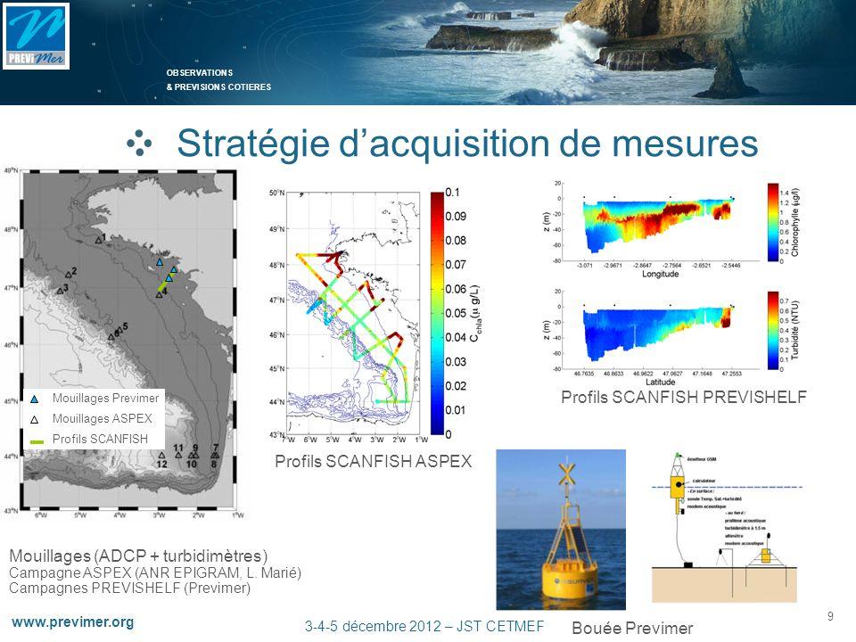 OBSERVATIONS & PREVISIONS COTIERES 9 www.previmer.org 3-4-5 décembre 2012 – JST CETMEF Stratégie dacquisition de mesures Mouillages (ADCP + turbidimèt