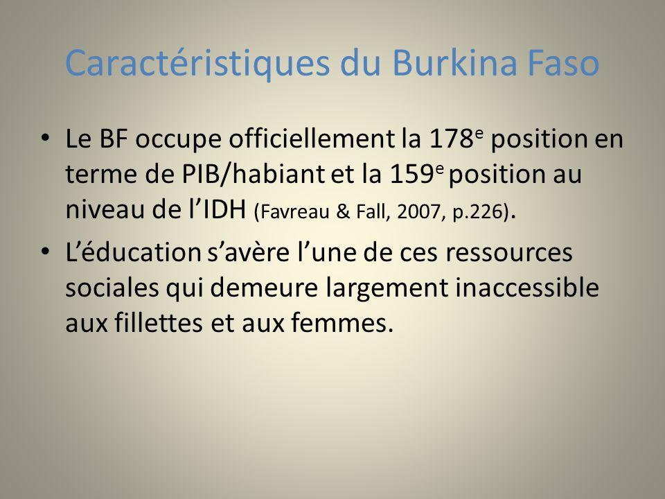 Caractéristiques du Burkina Faso Le BF occupe officiellement la 178 e position en terme de PIB/habiant et la 159 e position au niveau de lIDH (Favreau & Fall, 2007, p.226).