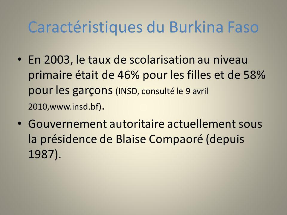 Caractéristiques du Burkina Faso En 2003, le taux de scolarisation au niveau primaire était de 46% pour les filles et de 58% pour les garçons (INSD, consulté le 9 avril 2010,www.insd.bf).