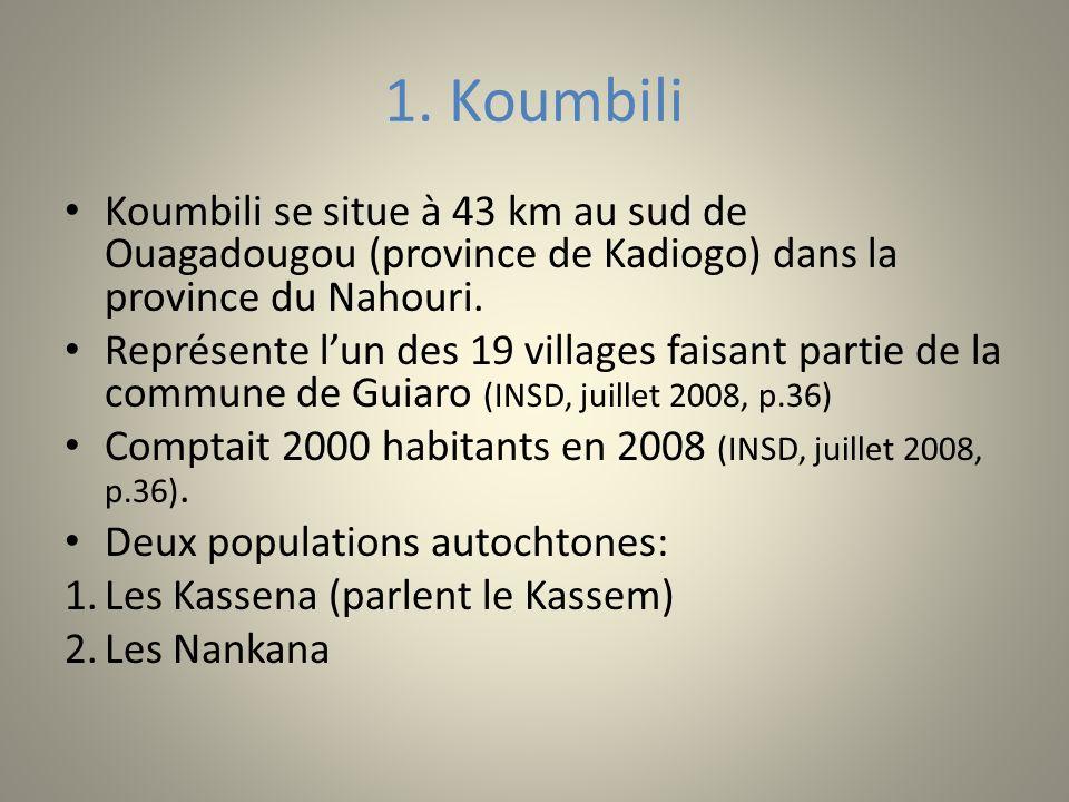 1. Koumbili Koumbili se situe à 43 km au sud de Ouagadougou (province de Kadiogo) dans la province du Nahouri. Représente lun des 19 villages faisant