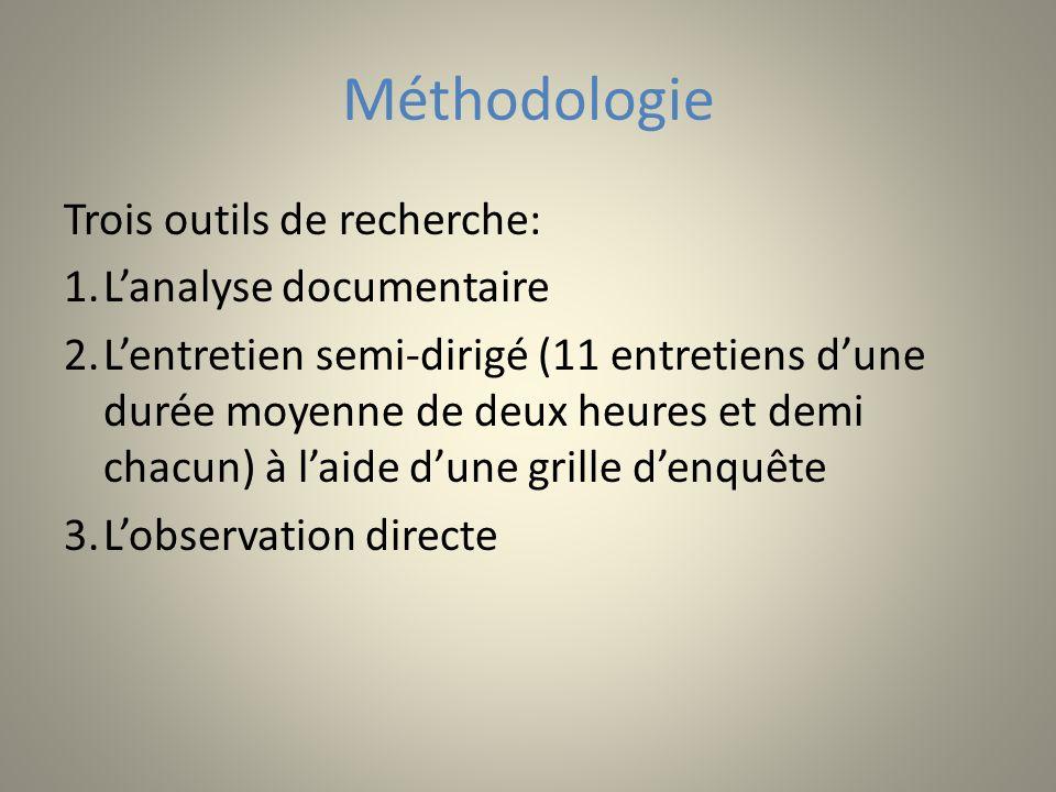 Méthodologie Trois outils de recherche: 1.Lanalyse documentaire 2.Lentretien semi-dirigé (11 entretiens dune durée moyenne de deux heures et demi chacun) à laide dune grille denquête 3.Lobservation directe