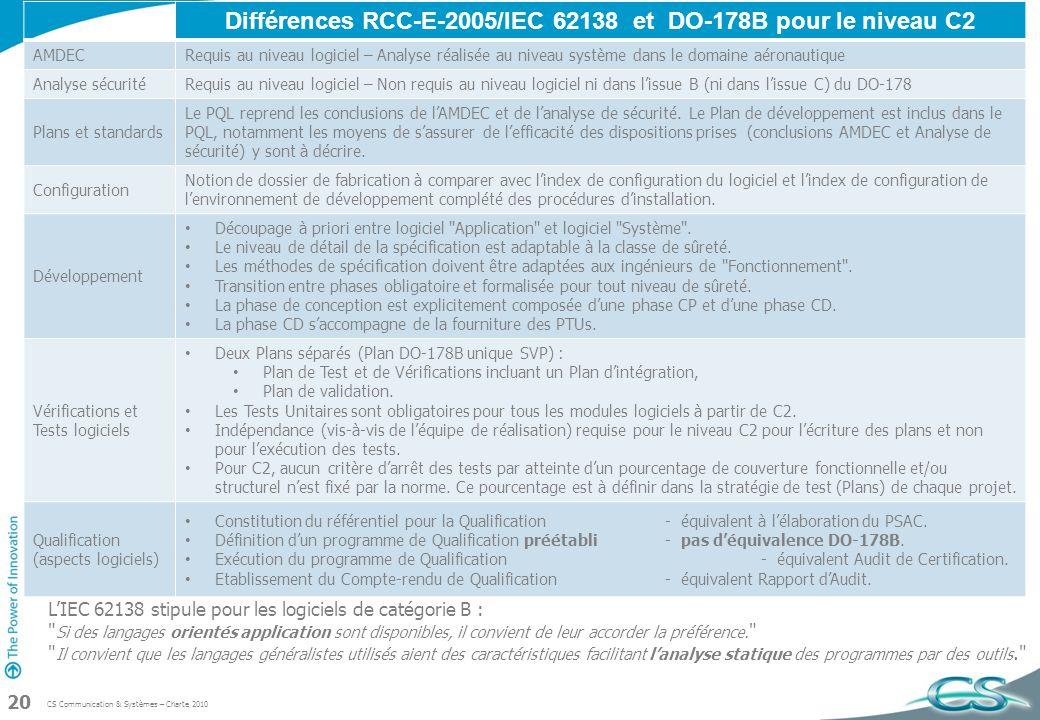 CS Communication & Systèmes – Charte 2010 20 Différences RCC-E-2005/IEC 62138 et DO-178B pour le niveau C2 AMDECRequis au niveau logiciel – Analyse ré