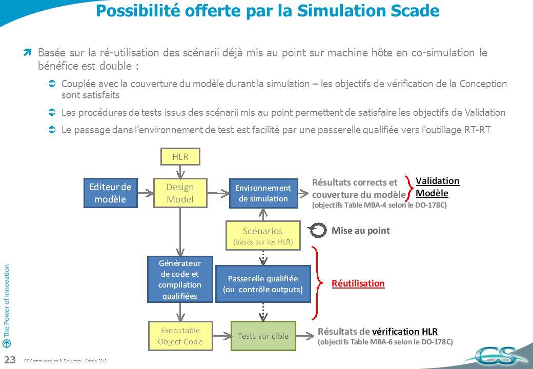 CS Communication & Systèmes – Charte 2010 23 Possibilité offerte par la Simulation Scade Basée sur la ré-utilisation des scénarii déjà mis au point su