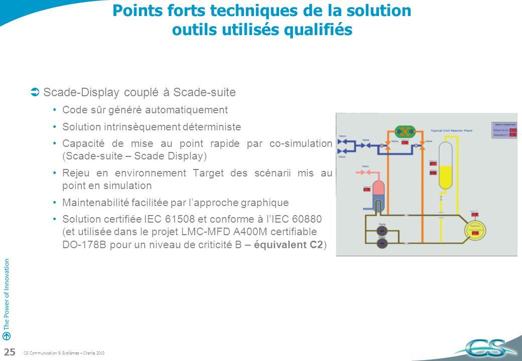 CS Communication & Systèmes – Charte 2010 25 Points forts techniques de la solution outils utilisés qualifiés Scade-Display couplé à Scade-suite Code