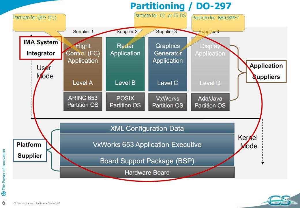 CS Communication & Systèmes – Charte 2010 17 QDS development Specifics RCC-E-2005 C 6342-2 : Les principaux utilisateurs de chaque groupe d écrans doivent être consultés pour la définition des exigences de conception.