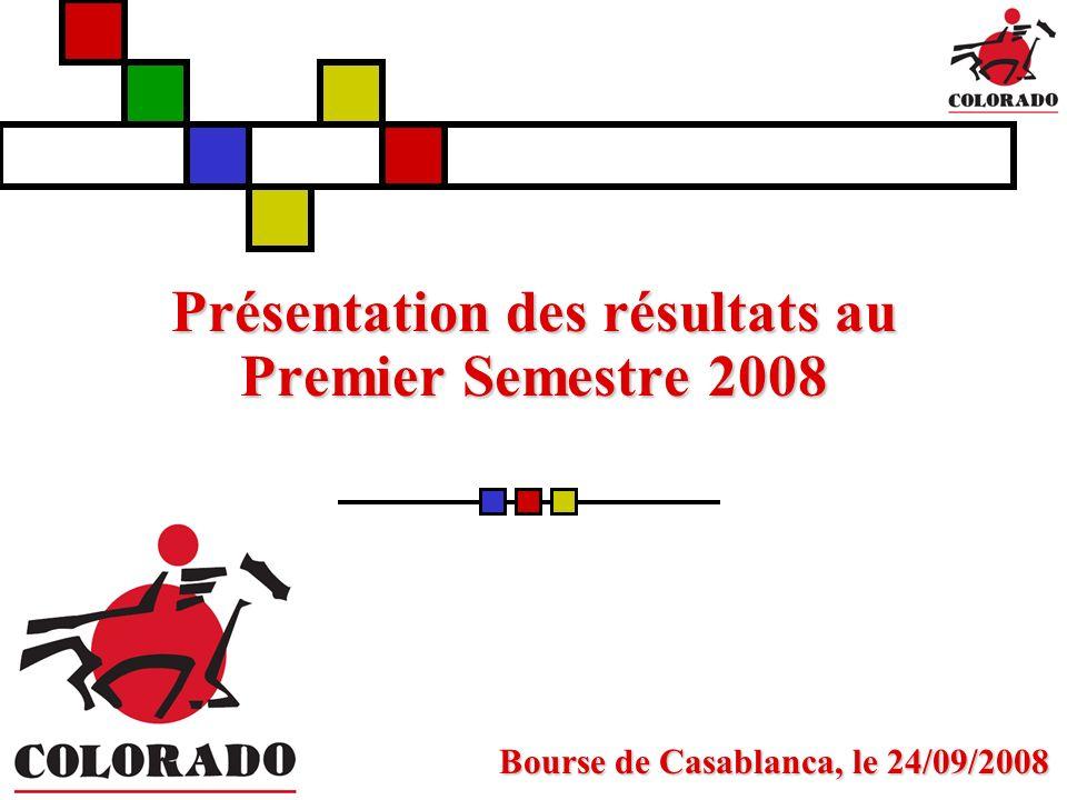 24/09/2008Résultats du premier semestre 2008 12 Le Résultat dExploitation Le résultat d exploitation a augmenté de +12% entre le premier semestre 2007 (52,5 MDH) et le premier semestre 2008 (58,6 MDH).