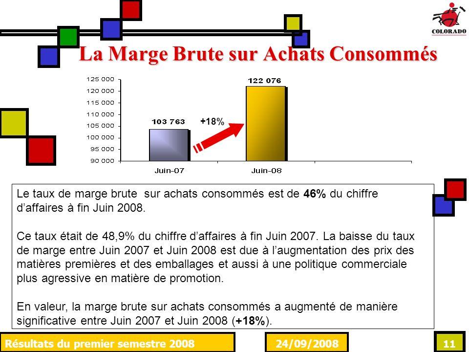 24/09/2008Résultats du premier semestre 2008 11 La Marge Brute sur Achats Consommés Le taux de marge brute sur achats consommés est de 46% du chiffre daffaires à fin Juin 2008.