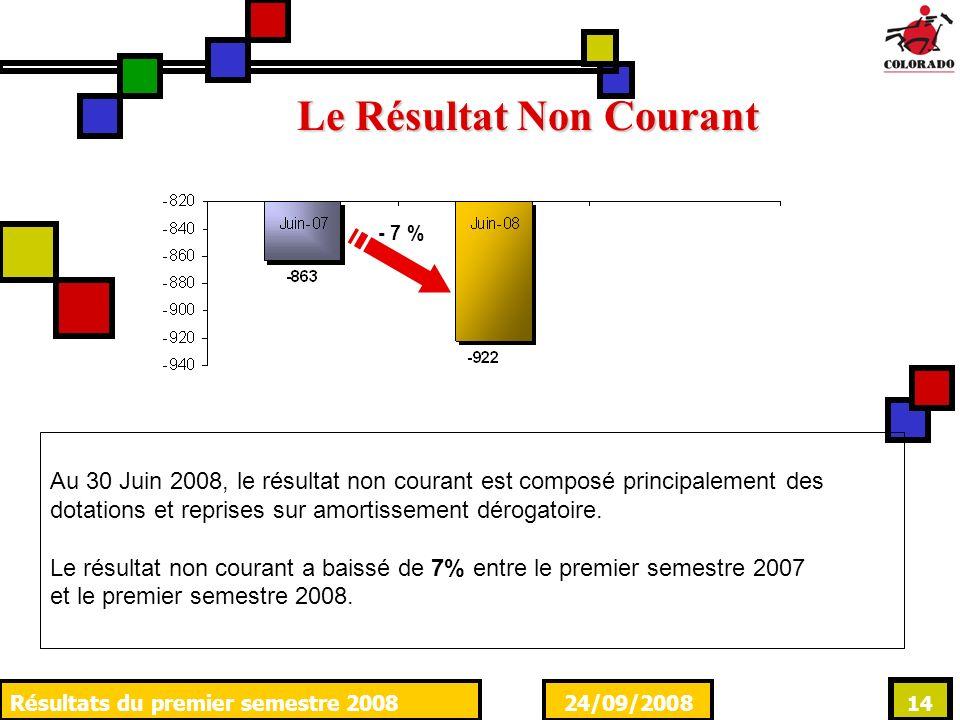 24/09/2008Résultats du premier semestre 2008 14 Le Résultat Non Courant Au 30 Juin 2008, le résultat non courant est composé principalement des dotations et reprises sur amortissement dérogatoire.
