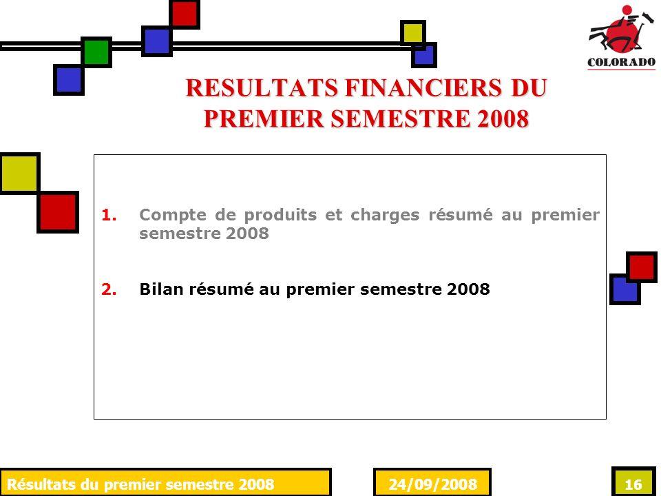 24/09/2008Résultats du premier semestre 2008 16 RESULTATS FINANCIERS DU PREMIER SEMESTRE 2008 1.Compte de produits et charges résumé au premier semestre 2008 2.Bilan résumé au premier semestre 2008