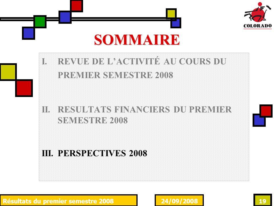 24/09/2008Résultats du premier semestre 2008 19 SOMMAIRE I.REVUE DE LACTIVITÉ AU COURS DU PREMIER SEMESTRE 2008 II.RESULTATS FINANCIERS DU PREMIER SEMESTRE 2008 III.PERSPECTIVES 2008