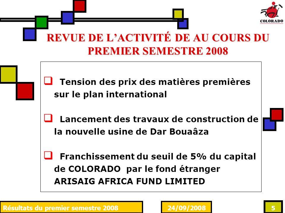 24/09/2008Résultats du premier semestre 2008 5 REVUE DE LACTIVITÉ DE AU COURS DU PREMIER SEMESTRE 2008 Tension des prix des matières premières sur le