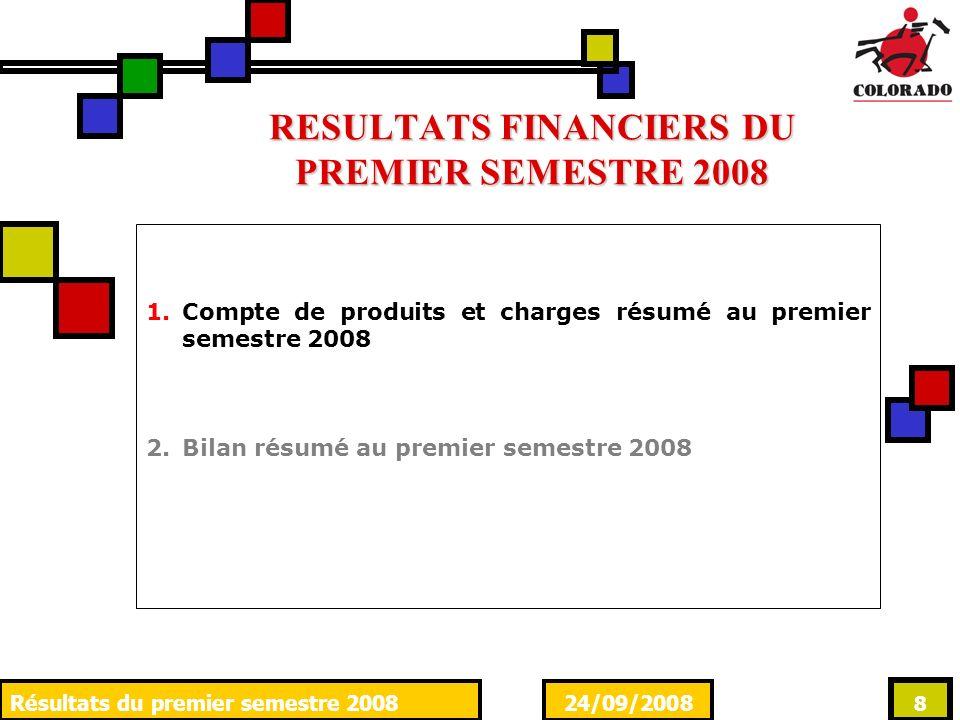 24/09/2008Résultats du premier semestre 2008 8 RESULTATS FINANCIERS DU PREMIER SEMESTRE 2008 1.Compte de produits et charges résumé au premier semestr