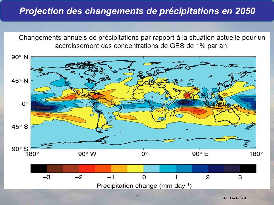 Futur Facteur 4 11 Projection des changements de précipitations en 2050 Changements annuels de précipitations par rapport à la situation actuelle pour