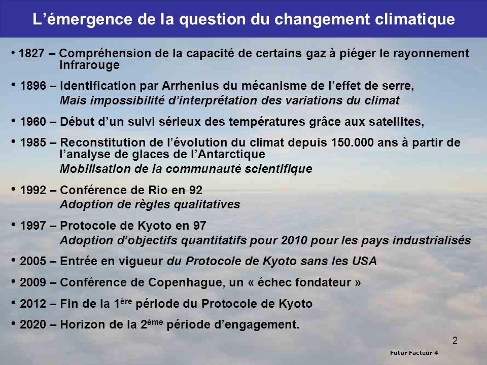 Futur Facteur 4 –Les objectifs climatiques –Un accord sur la nécessité de limiter le réchauffement à 2°C ; –Sans saccorder sur la trajectoire pour y parvenir –Refus de la Chine dune division par 2 des émissions pour 2050.
