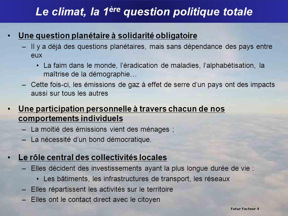 Futur Facteur 4 Le climat, la 1 ère question politique totale Une question planétaire à solidarité obligatoire –Il y a déjà des questions planétaires,