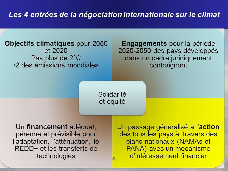 Futur Facteur 4 Les 4 entrées de la négociation internationale sur le climat Objectifs climatiques pour 2050 et 2020 Pas plus de 2°C /2 des émissions