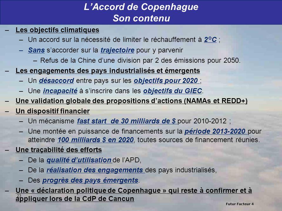 Futur Facteur 4 –Les objectifs climatiques –Un accord sur la nécessité de limiter le réchauffement à 2°C ; –Sans saccorder sur la trajectoire pour y p