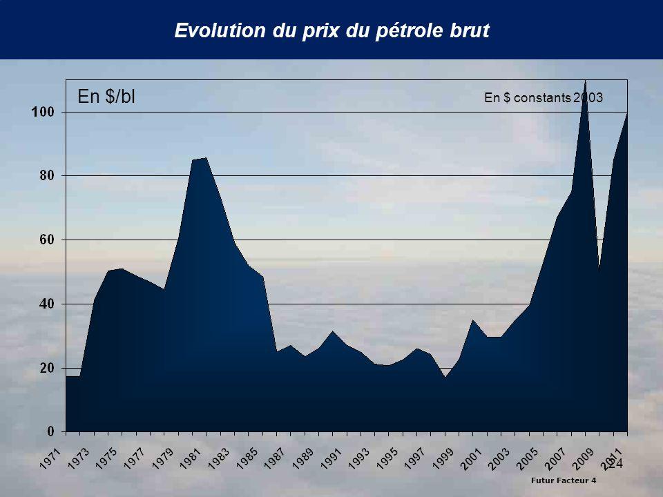 Futur Facteur 4 24 Evolution du prix du pétrole brut En $/bl En $ constants 2003