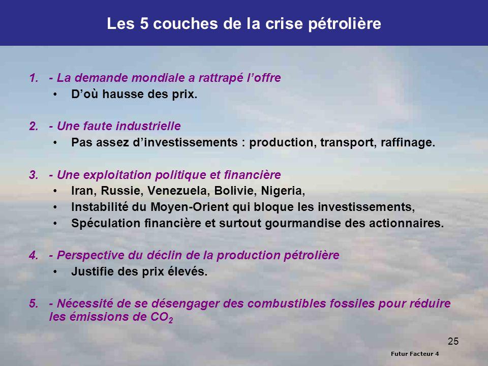 Futur Facteur 4 25 Les 5 couches de la crise pétrolière 1.- La demande mondiale a rattrapé loffre Doù hausse des prix. 2.- Une faute industrielle Pas