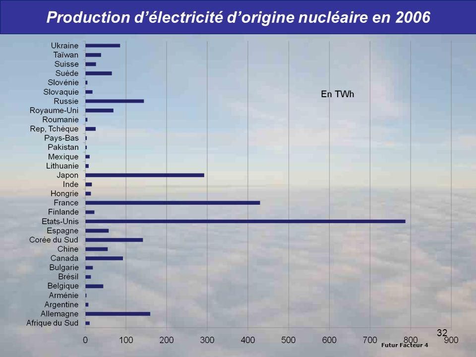 Futur Facteur 4 Production délectricité dorigine nucléaire en 2006 32