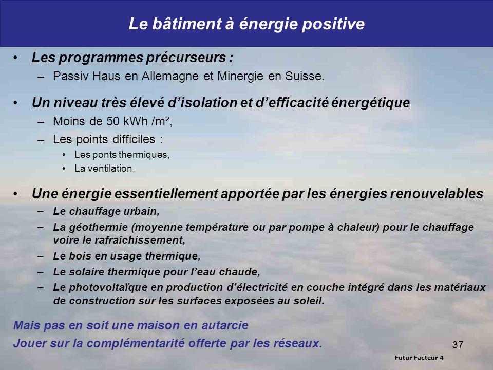 Futur Facteur 4 Le bâtiment à énergie positive Les programmes précurseurs : –Passiv Haus en Allemagne et Minergie en Suisse. Un niveau très élevé diso