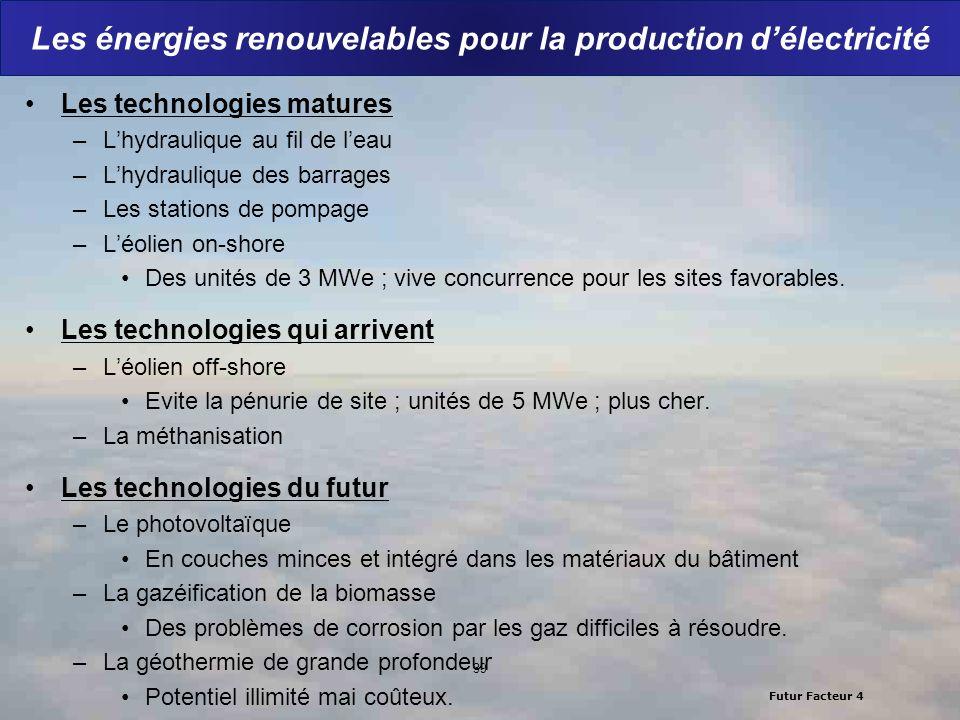 Futur Facteur 4 Les technologies matures –Lhydraulique au fil de leau –Lhydraulique des barrages –Les stations de pompage –Léolien on-shore Des unités