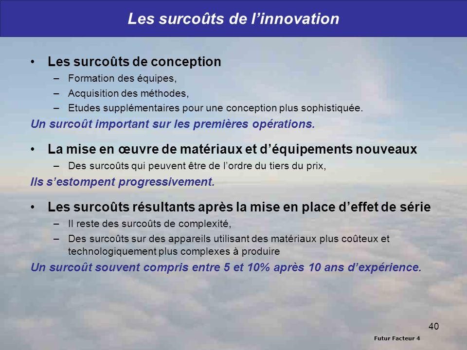 Futur Facteur 4 Les surcoûts de linnovation Les surcoûts de conception –Formation des équipes, –Acquisition des méthodes, –Etudes supplémentaires pour