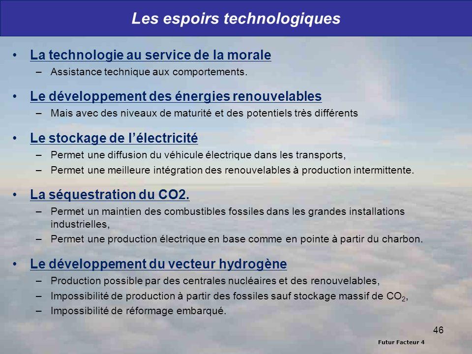 Futur Facteur 4 46 Les espoirs technologiques La technologie au service de la morale –Assistance technique aux comportements. Le développement des éne
