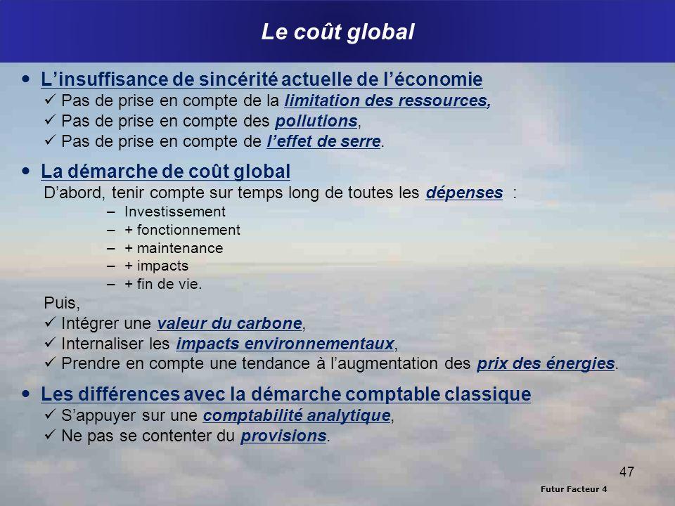 Futur Facteur 4 Le coût global Linsuffisance de sincérité actuelle de léconomie Pas de prise en compte de la limitation des ressources, Pas de prise e