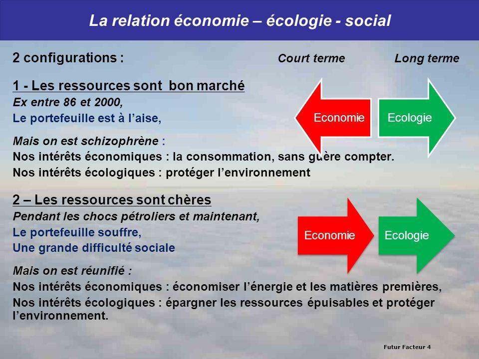 Futur Facteur 4 La relation économie – écologie - social 2 configurations : Court terme Long terme 1 - Les ressources sont bon marché Ex entre 86 et 2