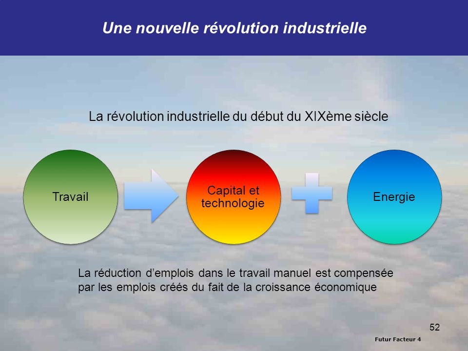 Futur Facteur 4 Une nouvelle révolution industrielle Travail Capital et technologie Energie 52 La révolution industrielle du début du XIXème siècle La