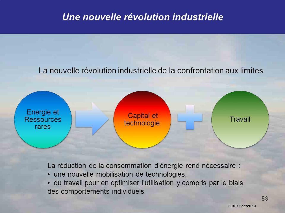 Futur Facteur 4 Une nouvelle révolution industrielle Energie et Ressources rares Capital et technologie Travail 53 La nouvelle révolution industrielle