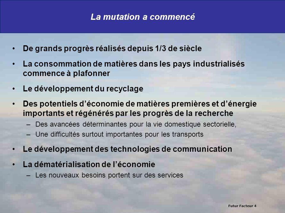 Futur Facteur 4 De grands progrès réalisés depuis 1/3 de siècle La consommation de matières dans les pays industrialisés commence à plafonner Le dével