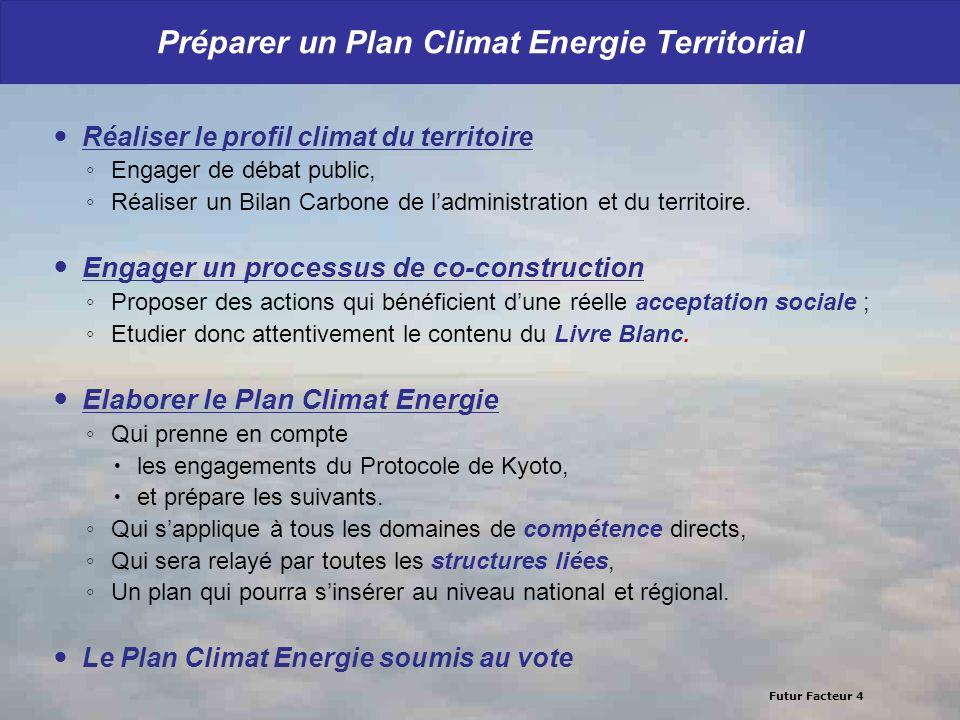 Futur Facteur 4 Préparer un Plan Climat Energie Territorial Réaliser le profil climat du territoire Engager de débat public, Réaliser un Bilan Carbone