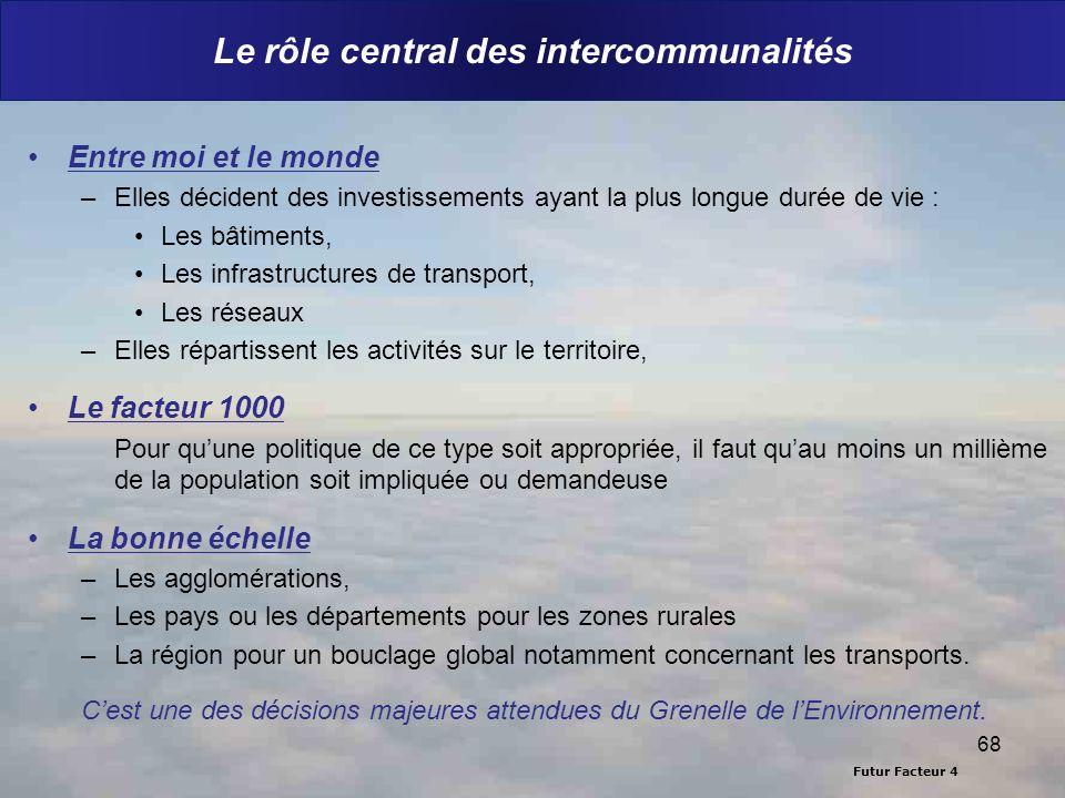 Futur Facteur 4 Le rôle central des intercommunalités Entre moi et le monde –Elles décident des investissements ayant la plus longue durée de vie : Le