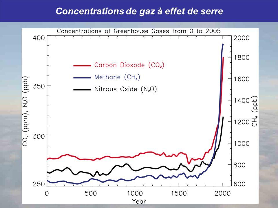 Futur Facteur 4 8 Concentrations de CO 2 et températures au cours des temps géologiques Source : C.