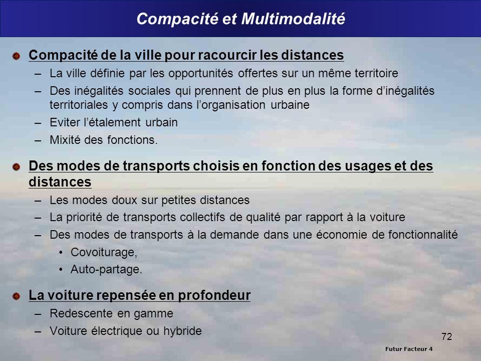 Futur Facteur 4 Compacité et Multimodalité Compacité de la ville pour racourcir les distances –La ville définie par les opportunités offertes sur un m