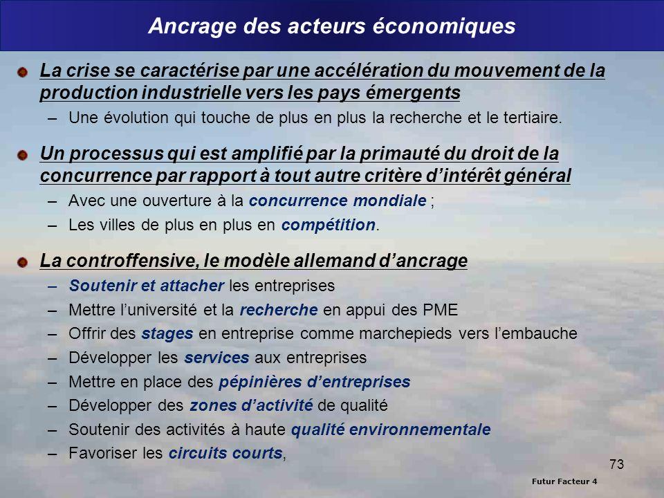 Futur Facteur 4 Ancrage des acteurs économiques La crise se caractérise par une accélération du mouvement de la production industrielle vers les pays