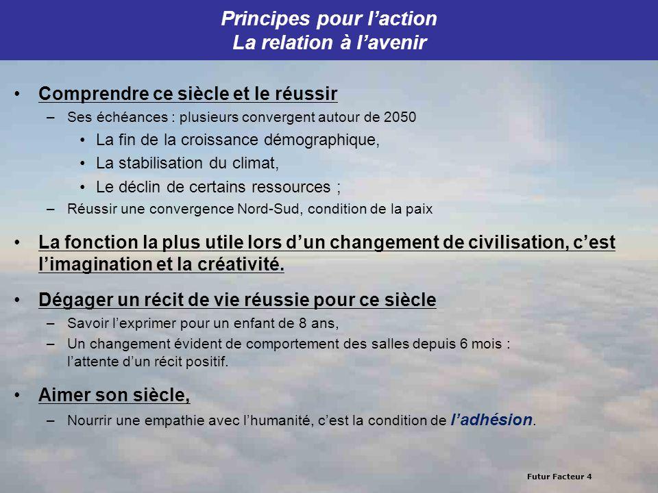 Futur Facteur 4 Comprendre ce siècle et le réussir –Ses échéances : plusieurs convergent autour de 2050 La fin de la croissance démographique, La stab