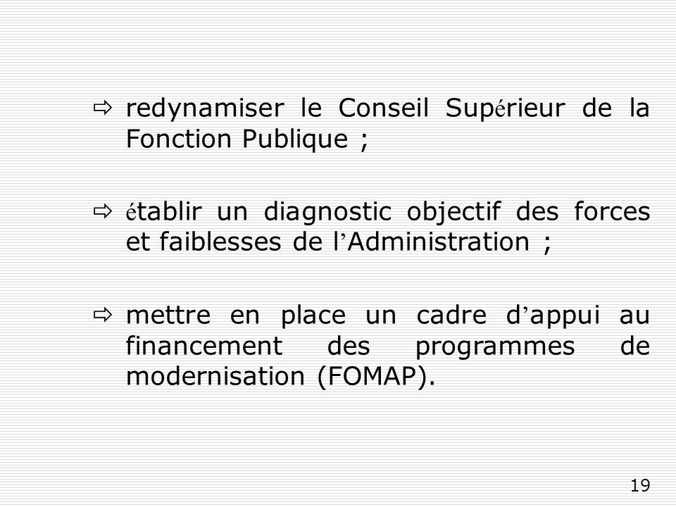 19 redynamiser le Conseil Sup é rieur de la Fonction Publique ; é tablir un diagnostic objectif des forces et faiblesses de l Administration ; mettre en place un cadre d appui au financement des programmes de modernisation (FOMAP).