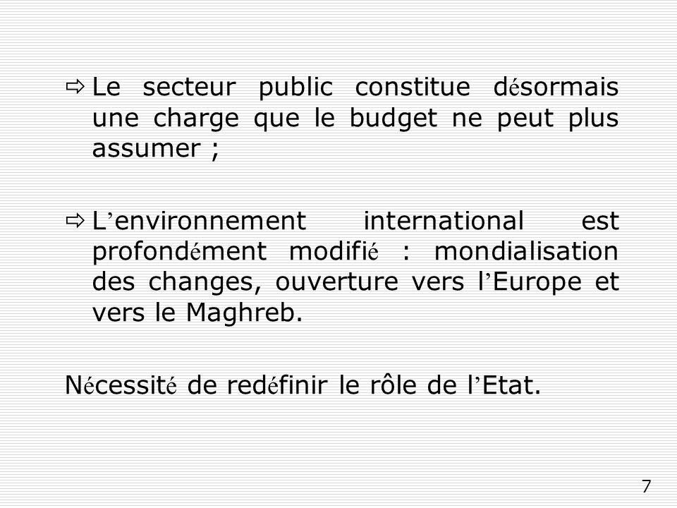 7 Le secteur public constitue d é sormais une charge que le budget ne peut plus assumer ; L environnement international est profond é ment modifi é : mondialisation des changes, ouverture vers l Europe et vers le Maghreb.