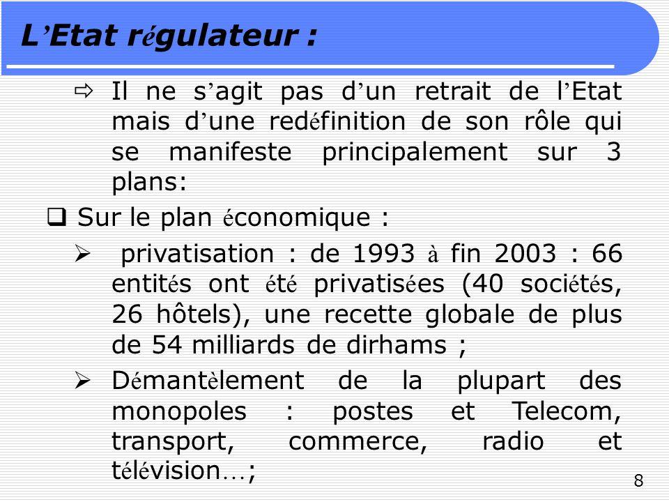 8 L Etat r é gulateur : Il ne s agit pas d un retrait de l Etat mais d une red é finition de son rôle qui se manifeste principalement sur 3 plans: Sur le plan é conomique : privatisation : de 1993 à fin 2003 : 66 entit é s ont é t é privatis é es (40 soci é t é s, 26 hôtels), une recette globale de plus de 54 milliards de dirhams ; D é mant è lement de la plupart des monopoles : postes et Telecom, transport, commerce, radio et t é l é vision … ;