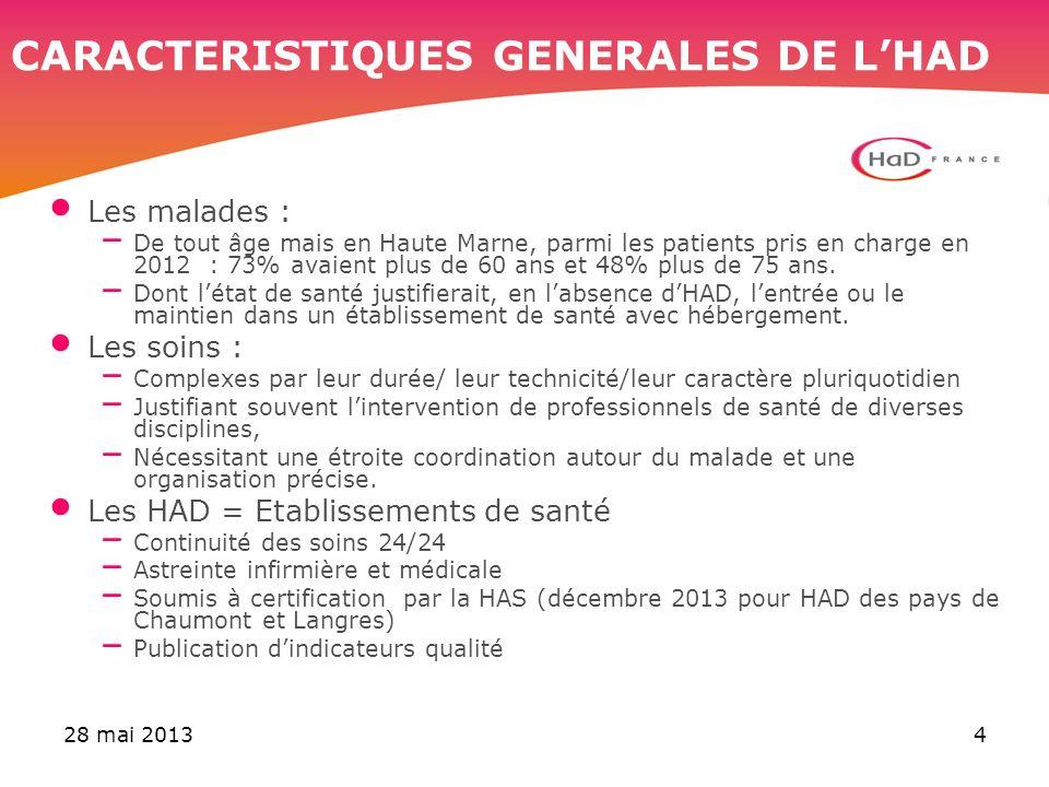 4 CARACTERISTIQUES GENERALES DE LHAD Les malades : – De tout âge mais en Haute Marne, parmi les patients pris en charge en 2012 : 73% avaient plus de