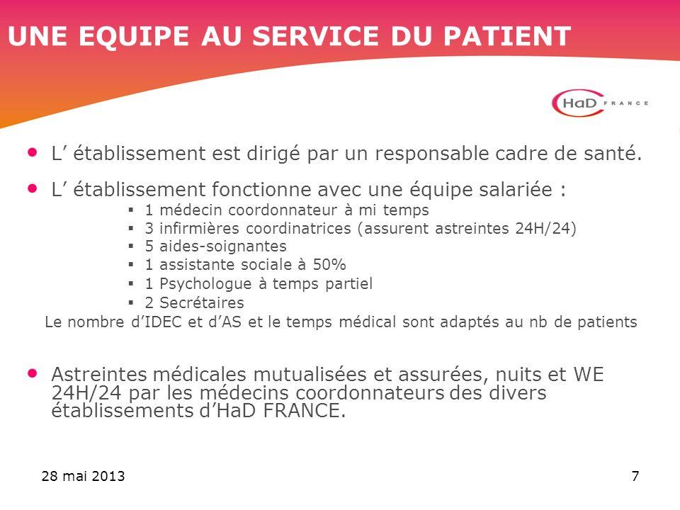28 mai 20137 UNE EQUIPE AU SERVICE DU PATIENT L établissement est dirigé par un responsable cadre de santé. L établissement fonctionne avec une équipe