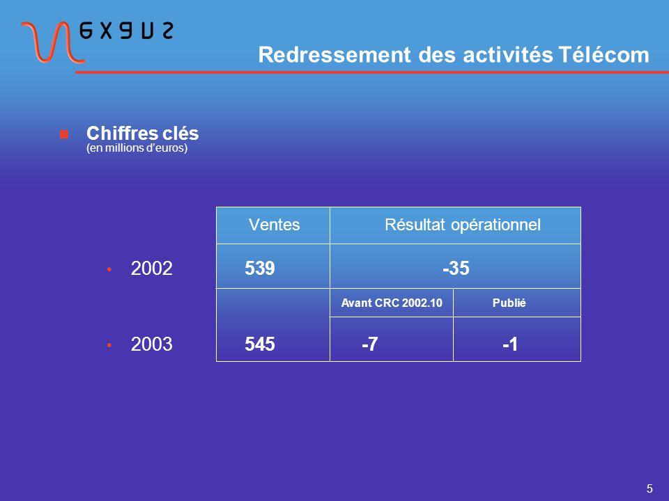 5 Chiffres clés (en millions deuros) VentesRésultat opérationnel 2002 539 -35 2003 545 -7 -1 Avant CRC 2002.10Publié Redressement des activités Télécom