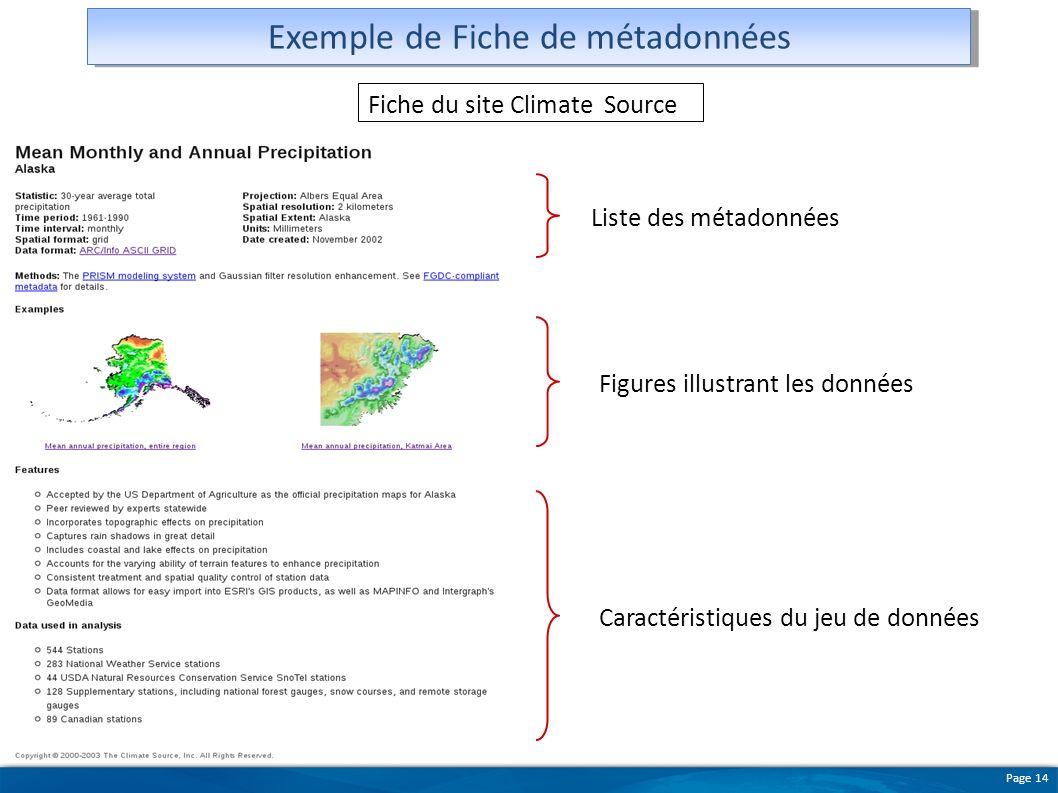 Page 14 Exemple de Fiche de métadonnées Liste des métadonnées Figures illustrant les données Caractéristiques du jeu de données Fiche du site Climate